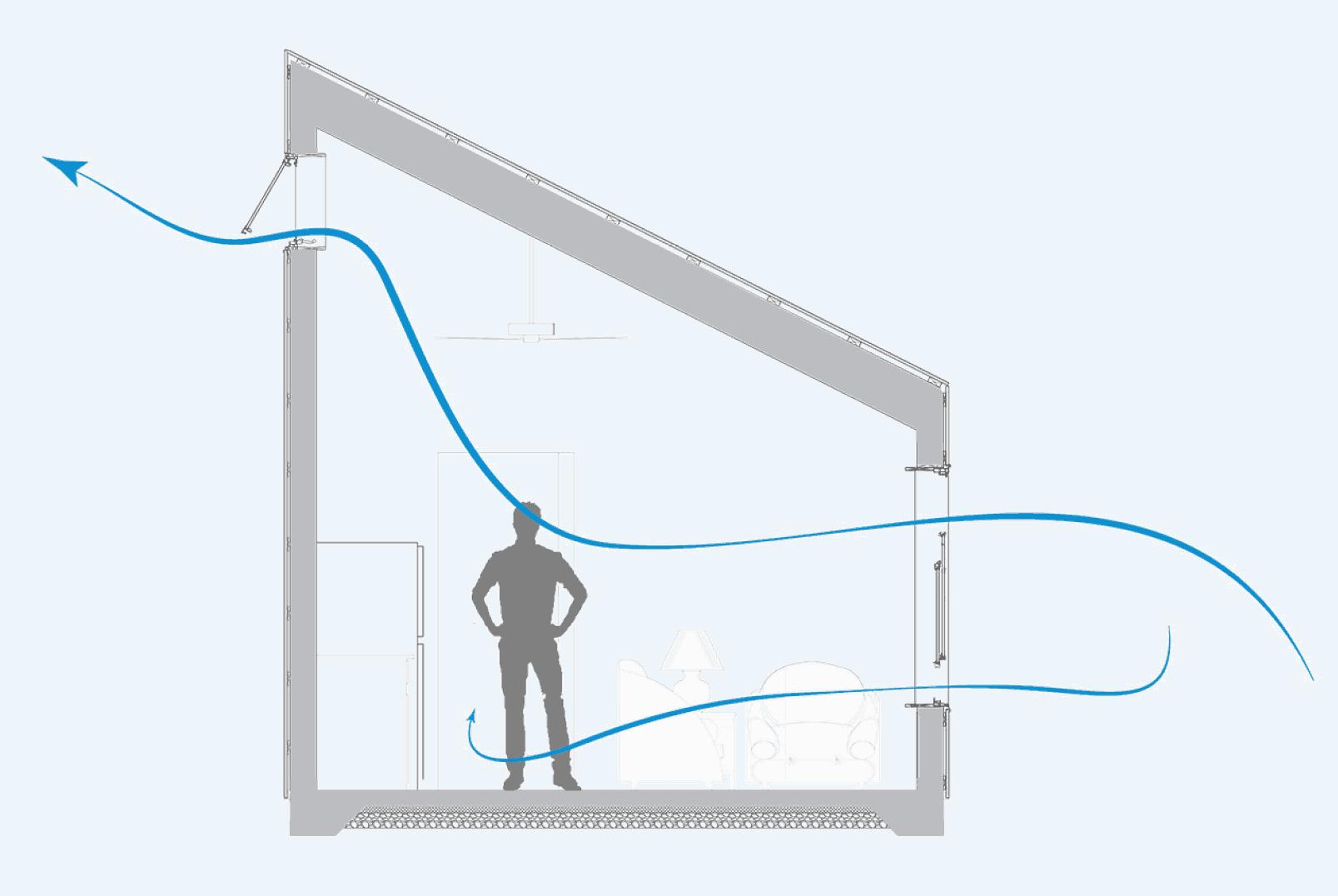 air current movement through home