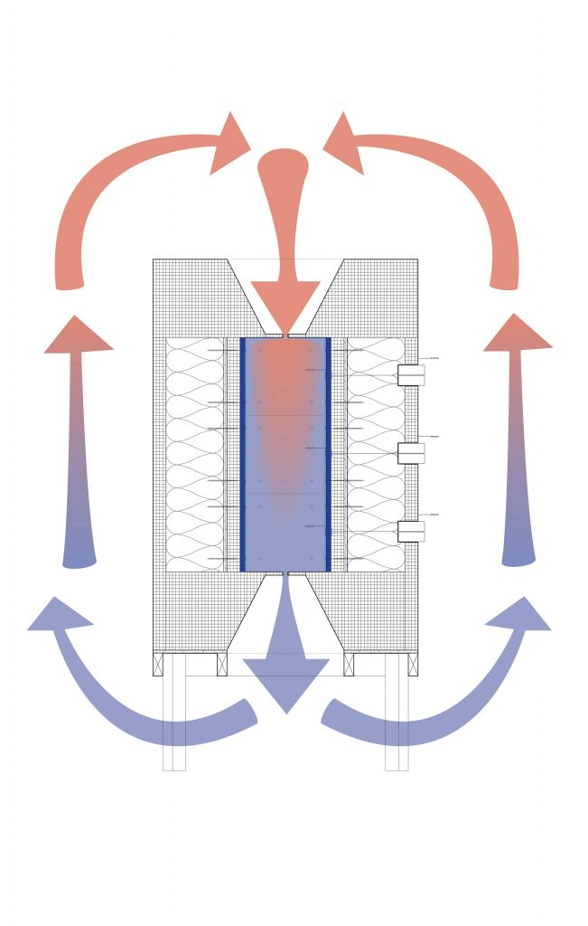 Chimney heat transfer diagram during the day
