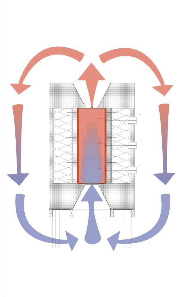 Chimney heat transfer diagram during the night