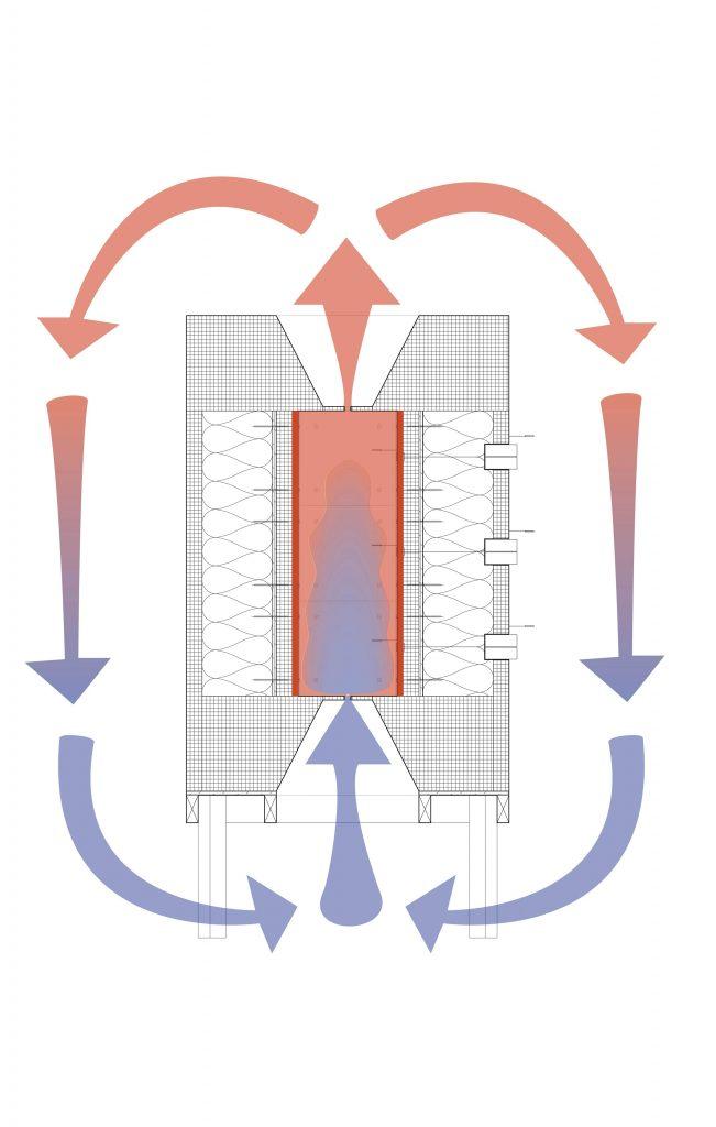 Chimney heat transfer diagram during the night