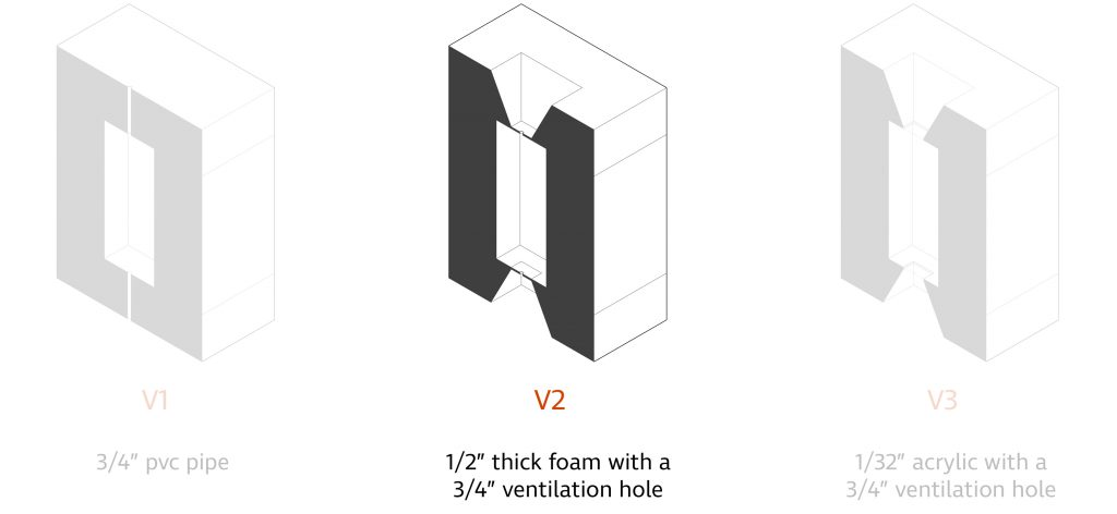version two of ventilation hole sizing