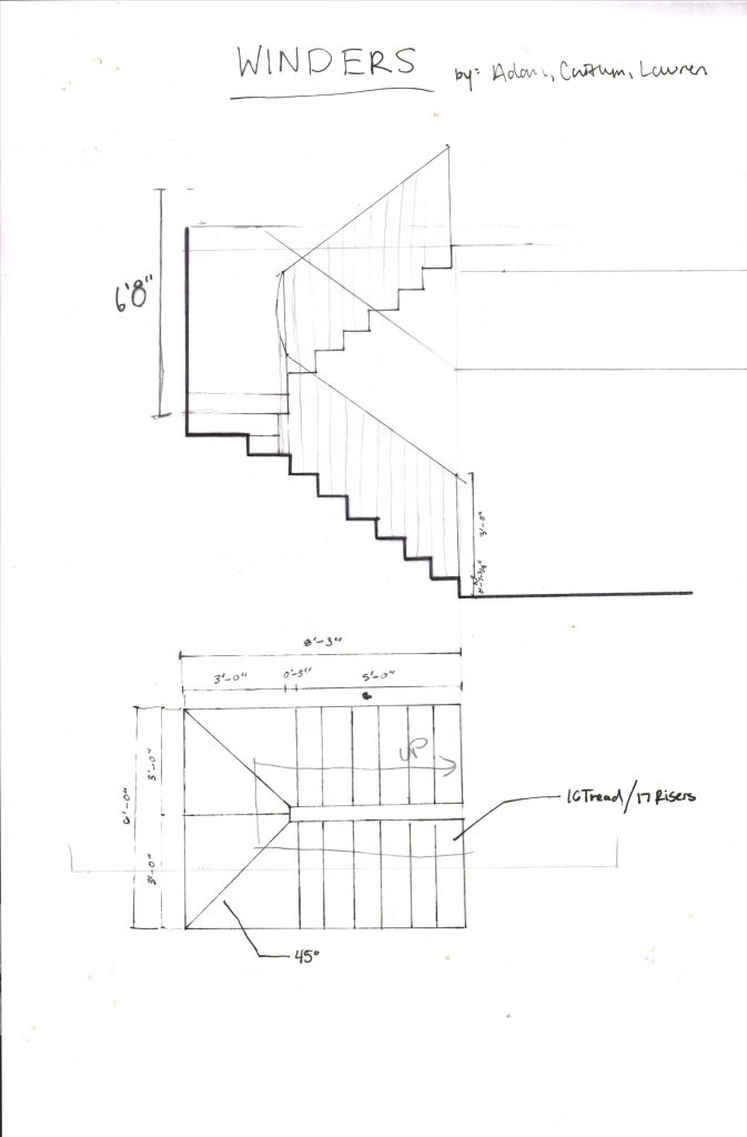 Drawing of code compliant winder stairs